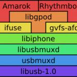iphonelinux-stack