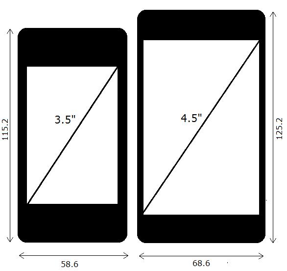 Iphone 4 schermo quanti pollici