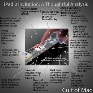 iPad 3 - analiza imaginii evenimentului de prezentare