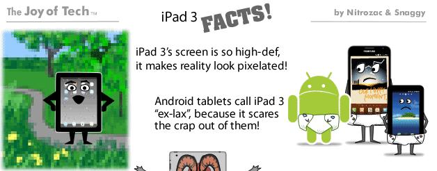 iPad 3 infografic