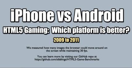 HTML 5 Gaming