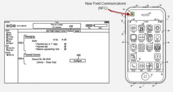 iWallet Apple iPhone NFC
