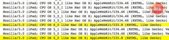 iOS 6 tested iPad 3