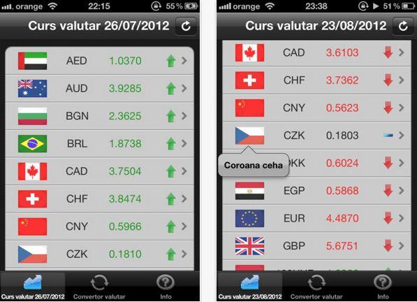 Curs valutar live forex
