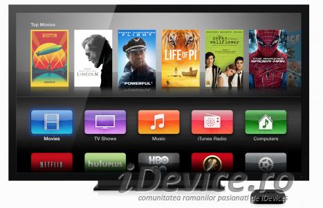Apple TV - iDevice.ro