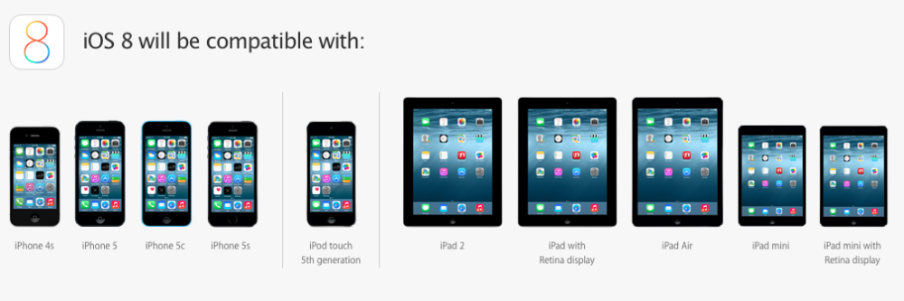 iOS 8 compatibilitate
