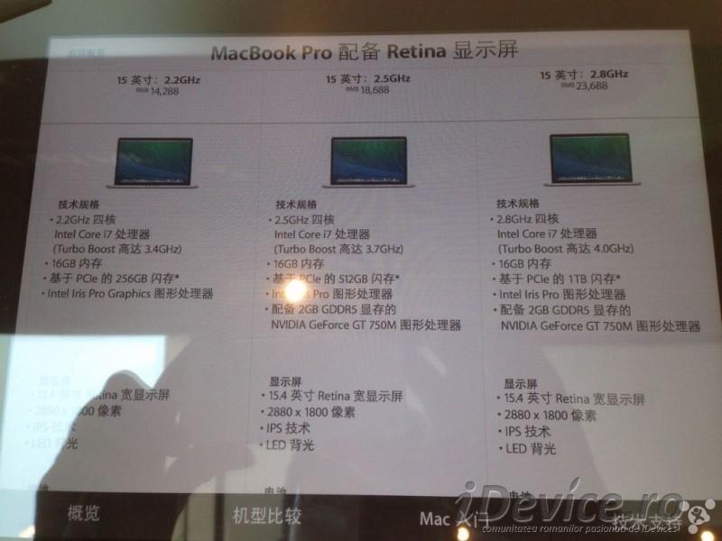 MacBook Pro Retina Display 2014 - iDevice.ro
