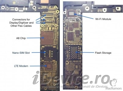 iphone 6 802 11 ac iphone 6 plca de baza sugereaza implementarea wifi 802 14920