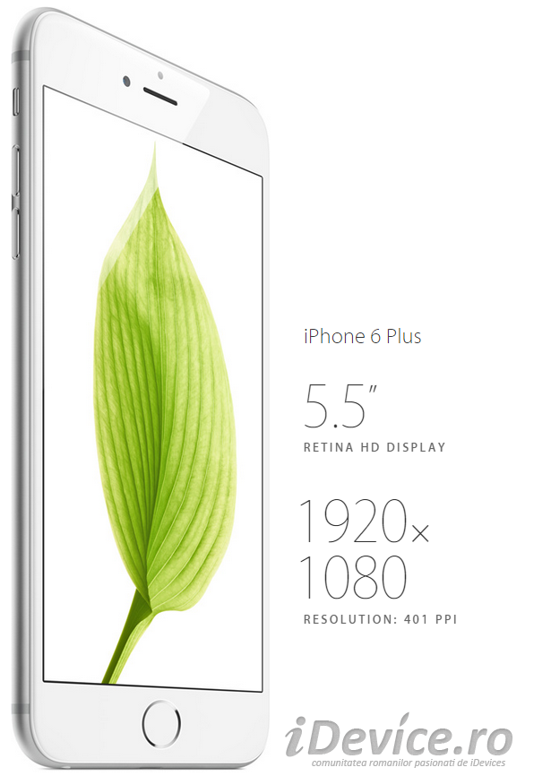 iPhone 6 Plus ecran