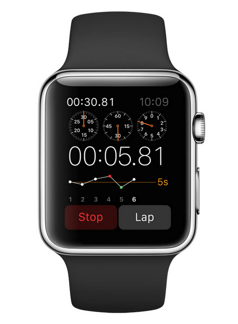 Apple Watch lansare