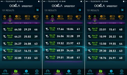 Internet 4G Telekom Romania 2