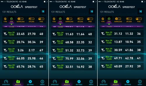 Internet 4G Telekom Romania 3