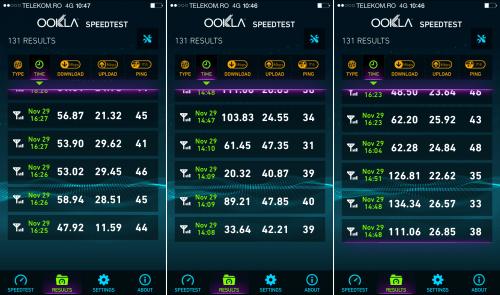 Internet 4G Telekom Romania 4