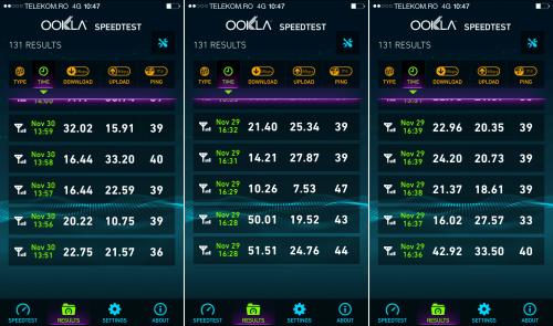 Internet 4G Telekom Romania 5
