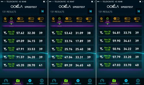 Internet 4G Telekom Romania 6