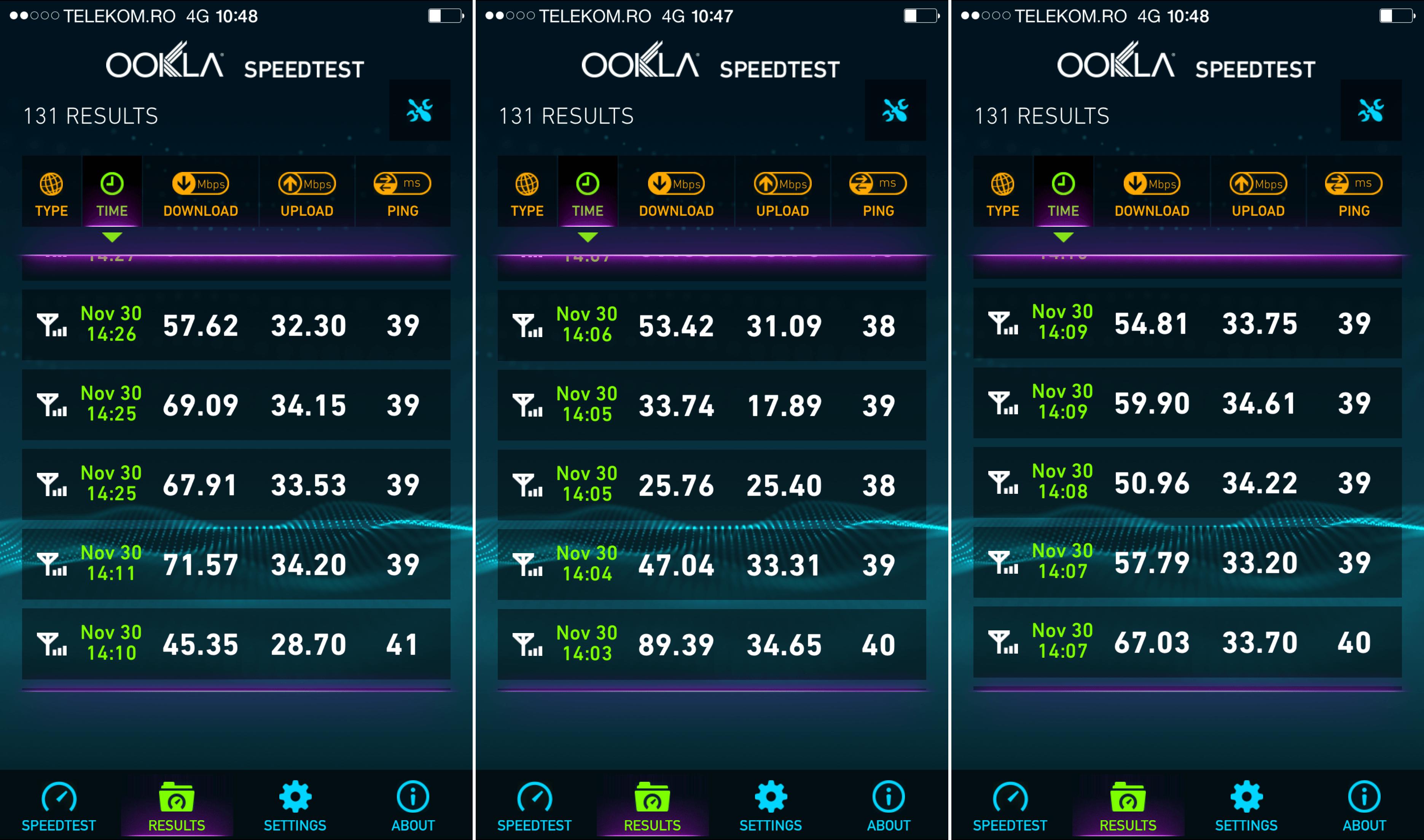 Internetul Telekom 4G test viteza 1