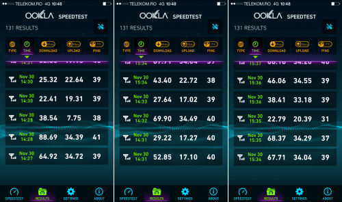 Internet 4G Telekom Romania 7