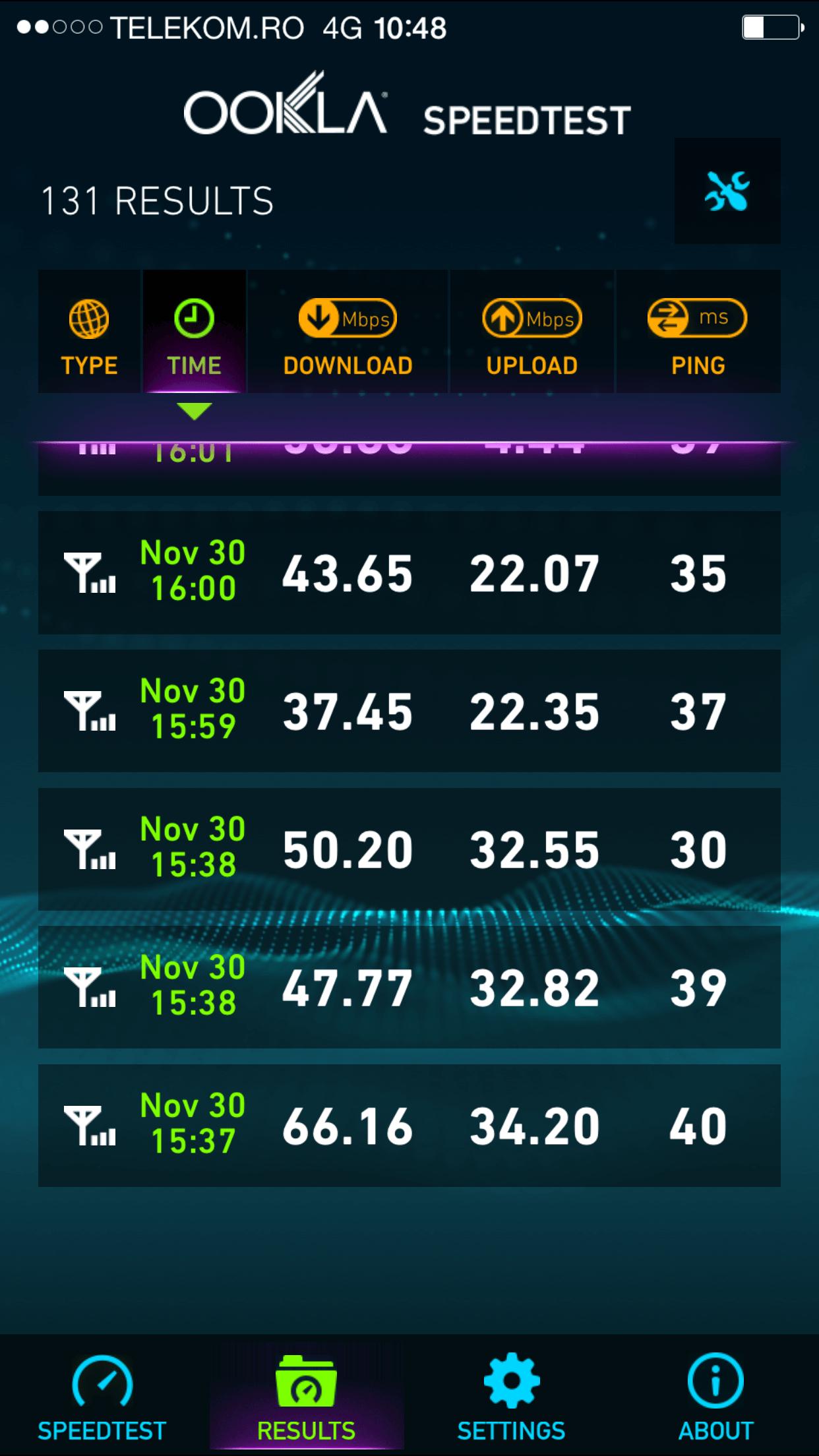Internet 4G Telekom Romania 8