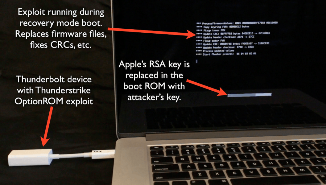MacBook vulnerabilitate