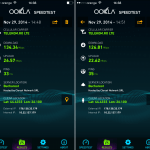 Internetul Telekom 4G test viteza