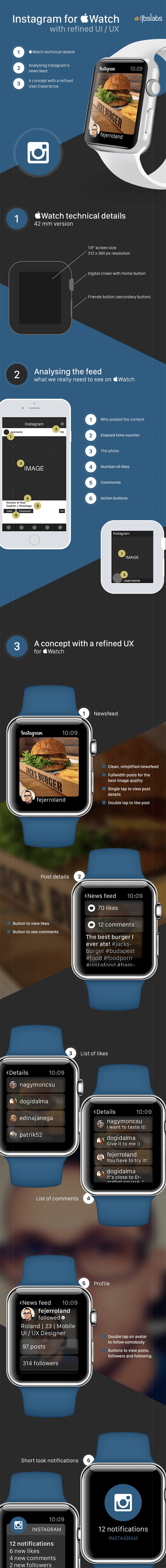 aplicatie Instagram Apple Watch