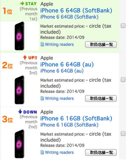 iPhone 6 japonia