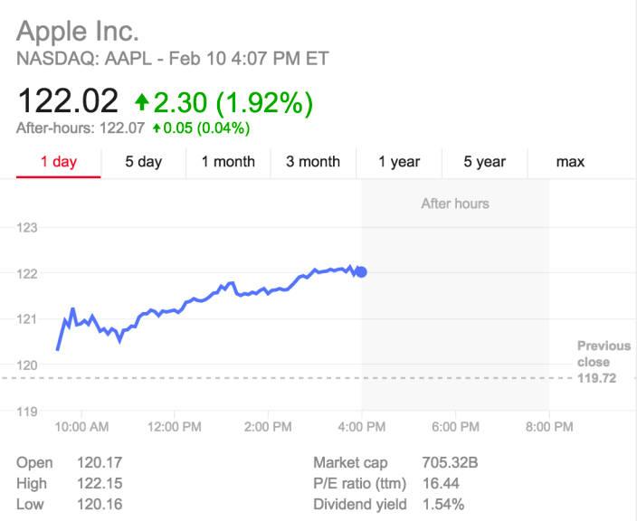 Apple 700 miliarde de dolari