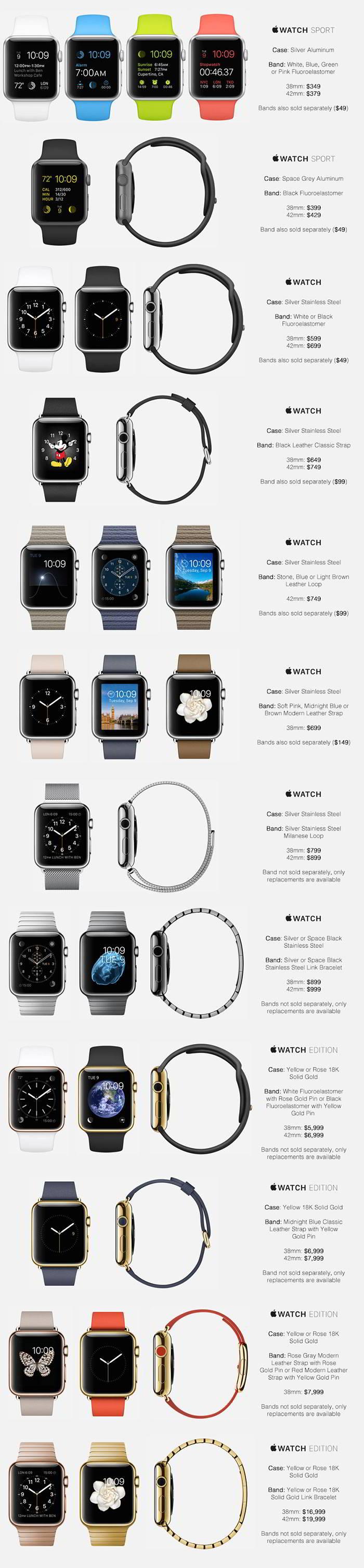 Apple Watch lista preturi neoficiala