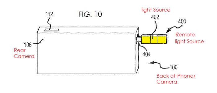 Apple accesoriu flash led camera