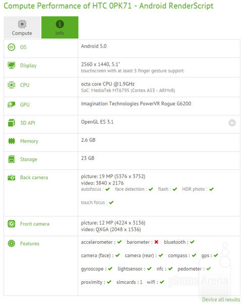 HTC One M9 specificatii