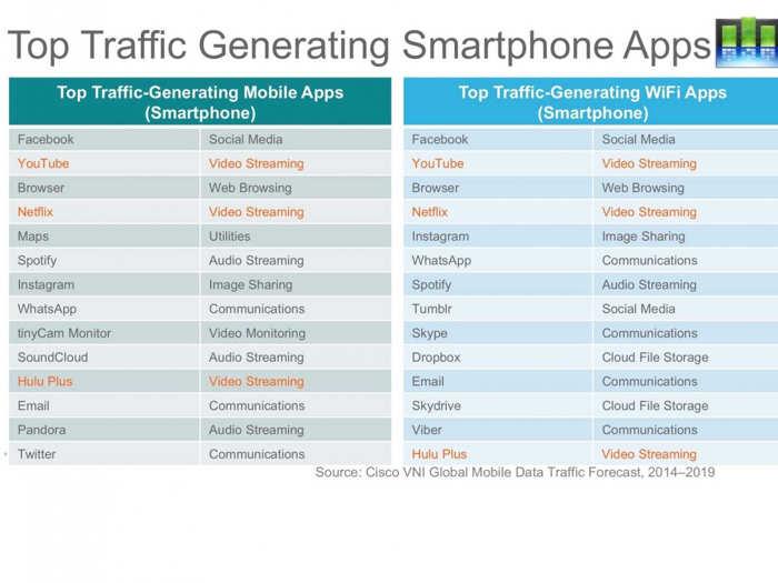 aplicatii trafic tableta 1