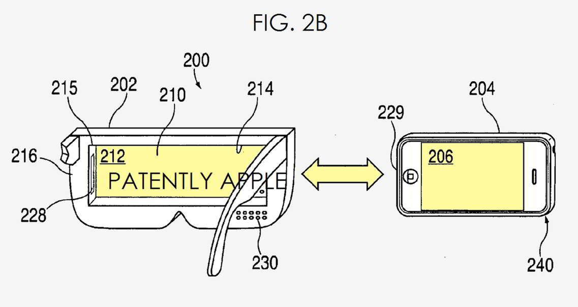 apple realitate virtuala proiectata