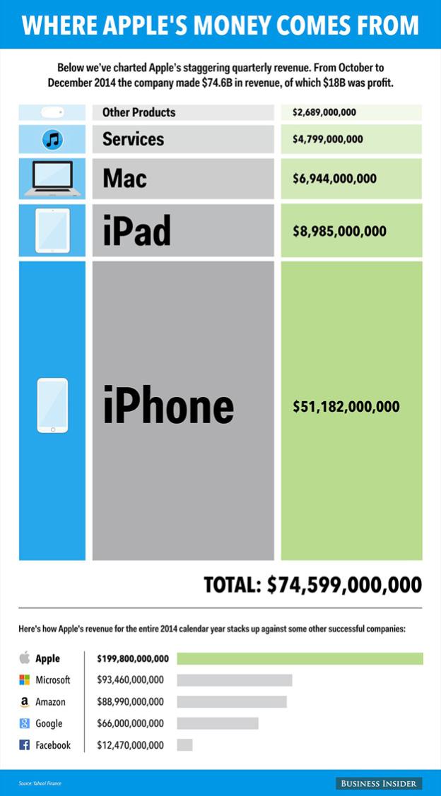 bani Apple 20414