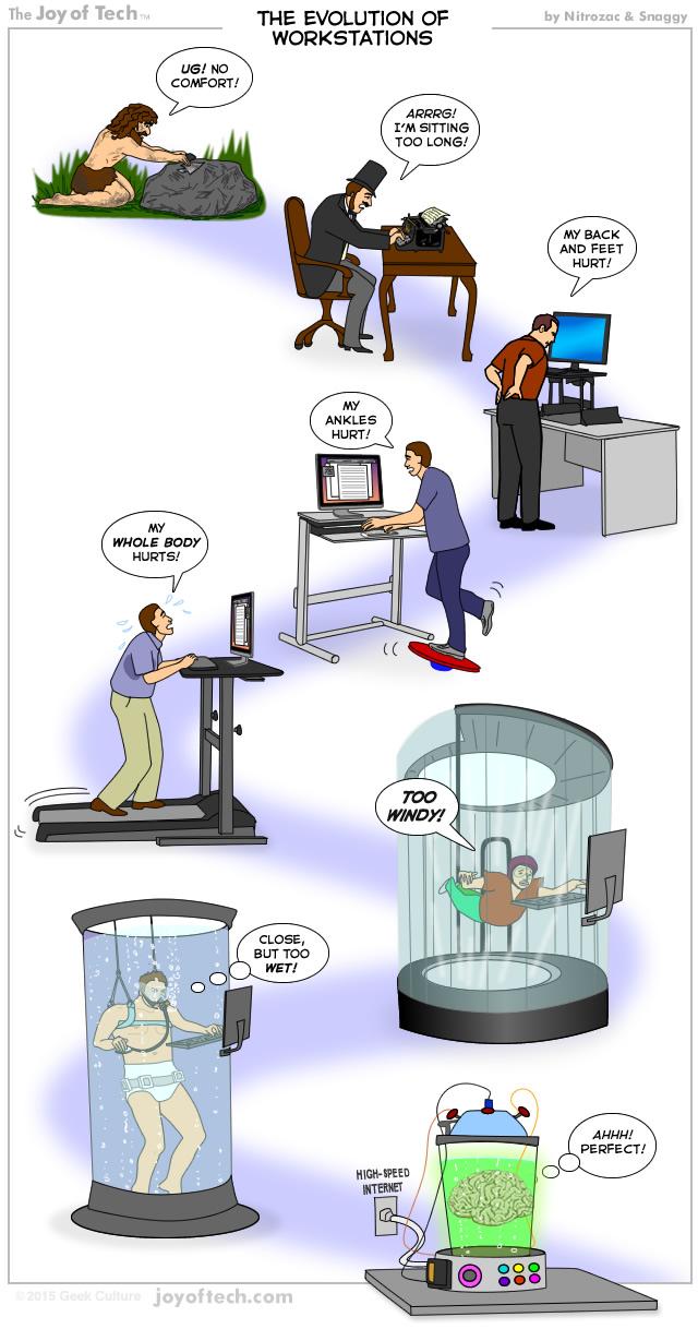 evolutie PC 1