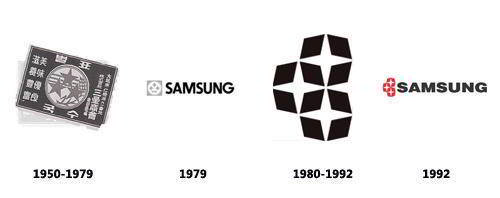 evolutie logo samsung