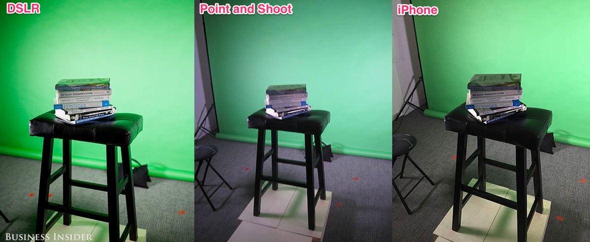 iPhone 6 vs dslr camera compacta 2