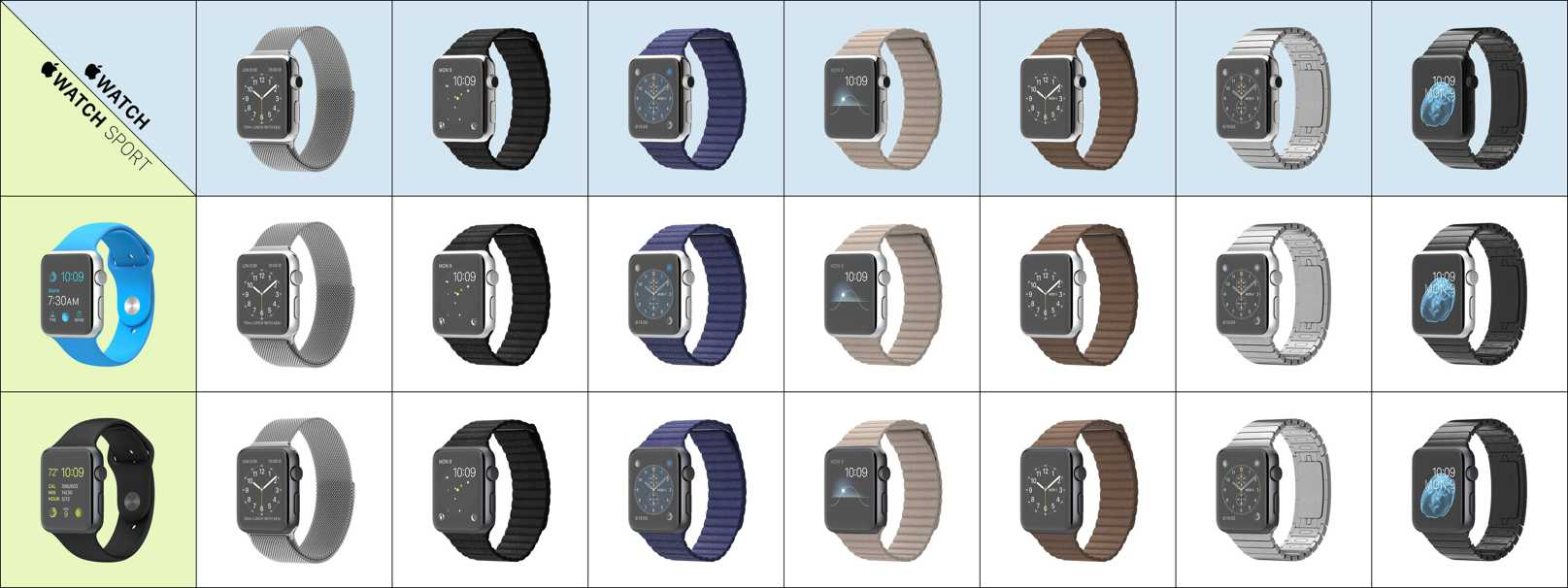 Apple Watch Sport accesorii otel inoxidabile feat