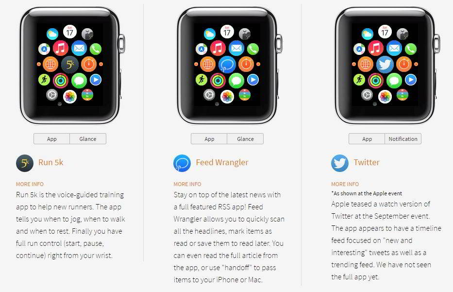 Apple Watch aplicatii testare