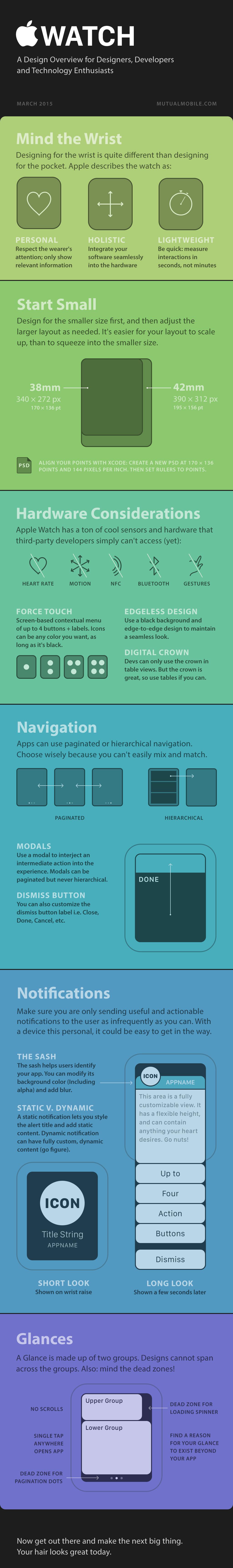Apple Watch design infografic