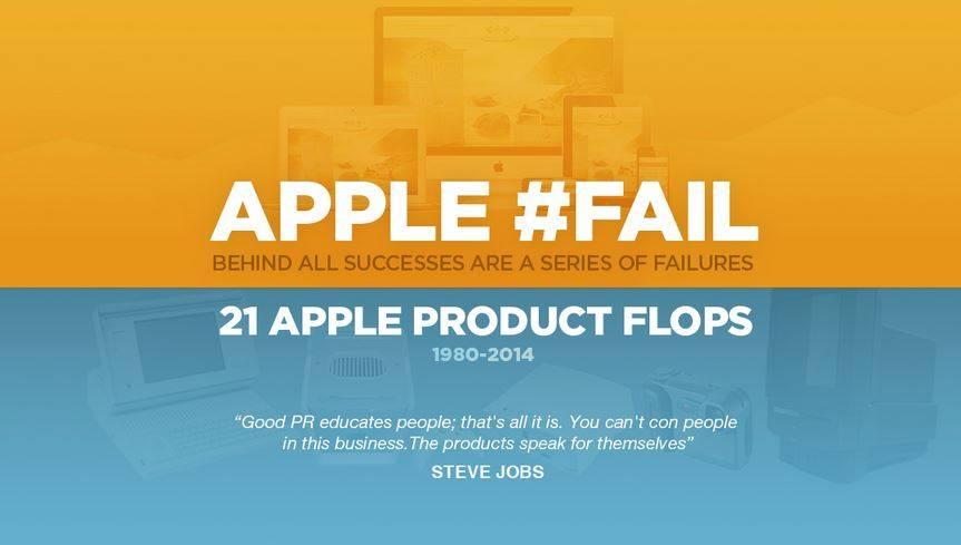 Apple esec succes