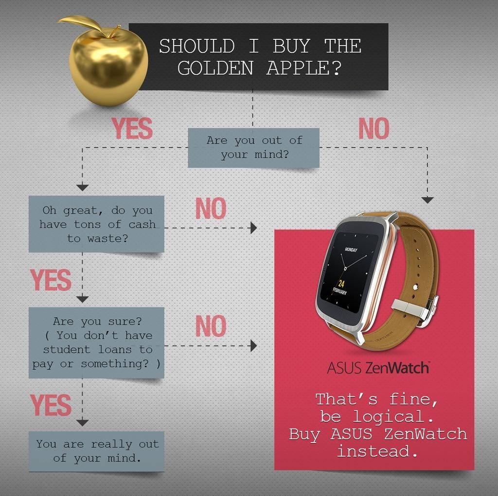 Asus insulta Apple Watch