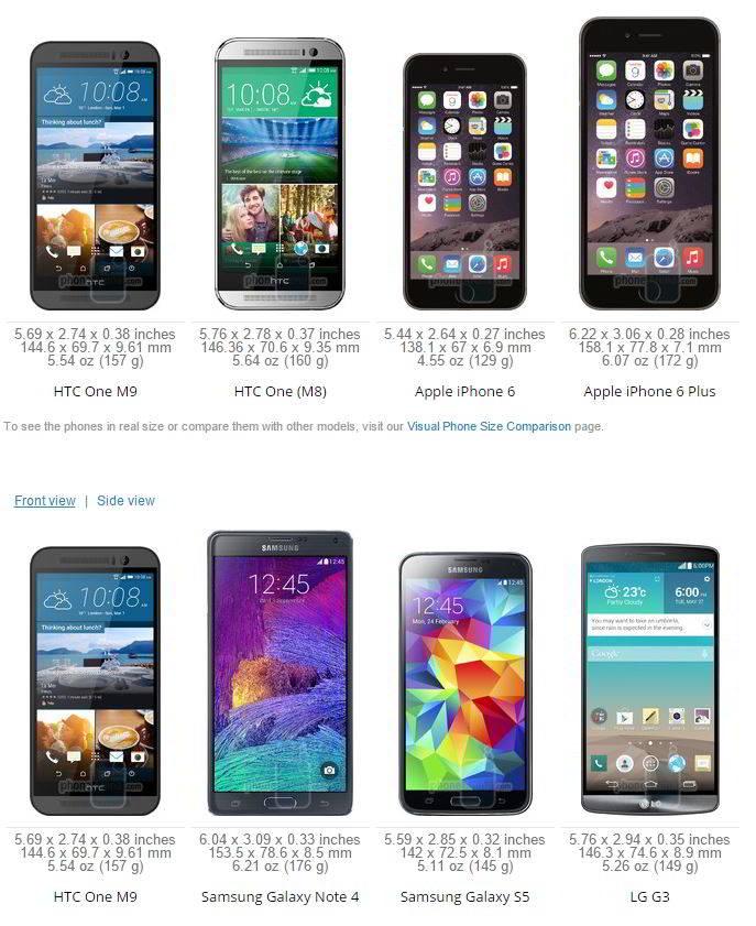 HTC ONE M9 dimensiuni
