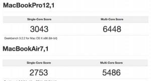 MacBook Retina MacBook Pro benchmark
