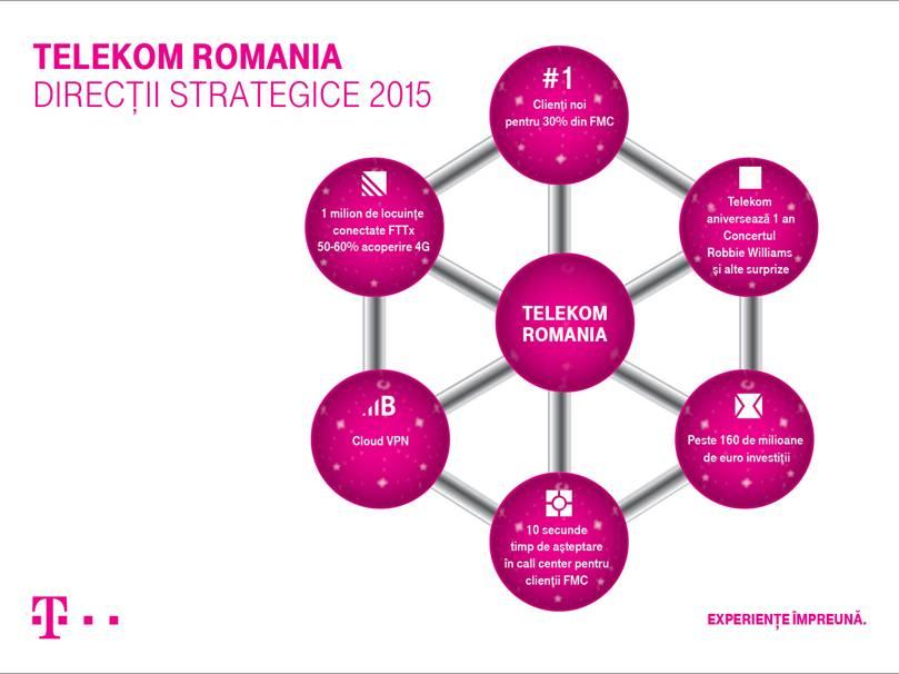 Telekom lider de piata 2014