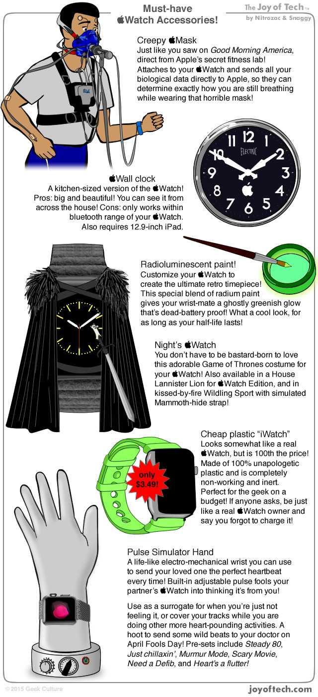 accesorii necesare apple watch
