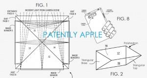 apple revolutie camera iPhone
