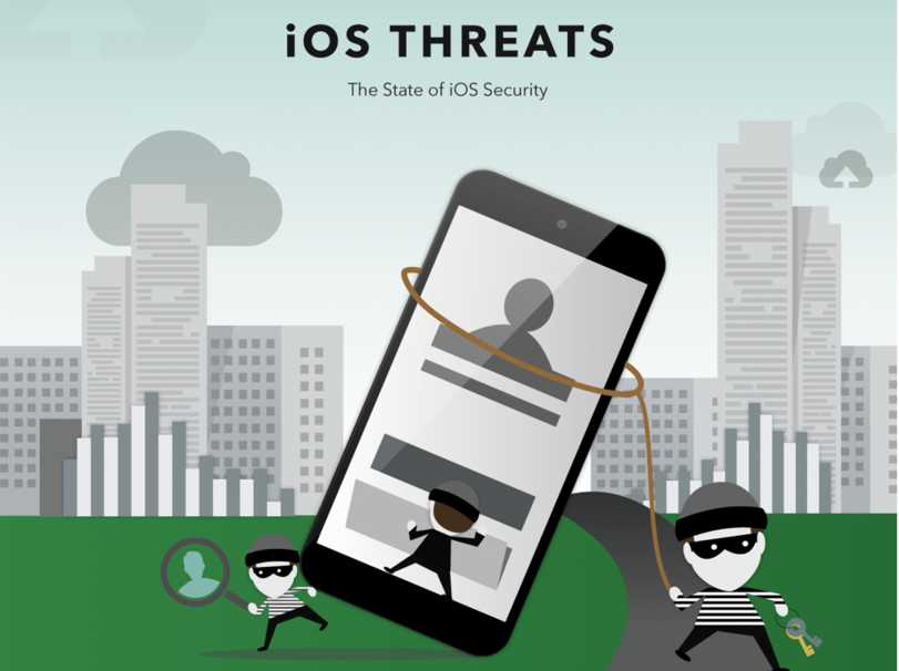 iOS malware