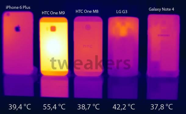 iPhone 6 Plus temperatura utilizare