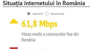 viteza internet fix romania