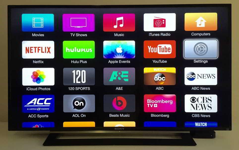 Apple TV 4 4K